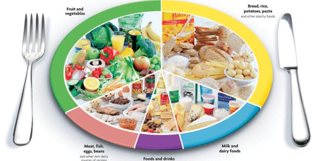 Gesunde Ernährung ist ziemlich leicht umsetzbar