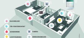 Versicherungsschutz für Smart-Home-Nutzer