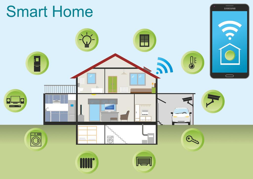 Smart Home steuern per Sprachbefehl