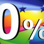 Die Zinsen sind derzeit auf einem Rekordtief – beste Voraussetzung für einen günstigen Kredit